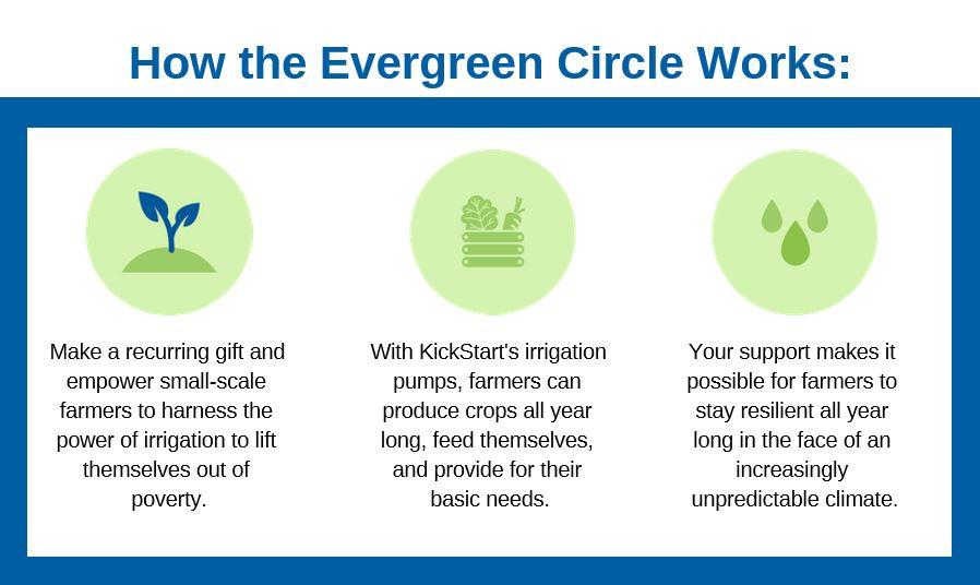 evergreen-final